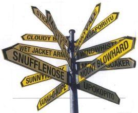placenames